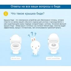 """Инфографика """"Ответы на все вопросы о крышке биде"""""""